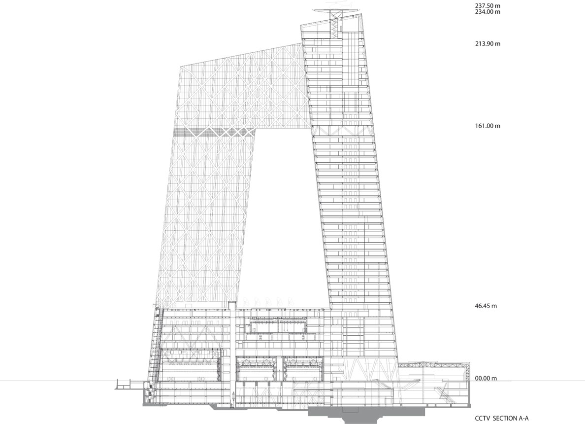 Rem Koolhaas And Group On Pinterest